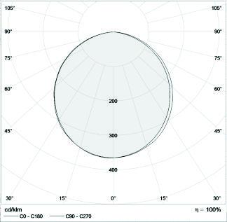 چراغ خطی پایدار سقفی
